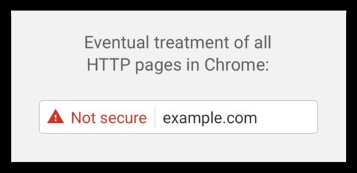 návrh indikace HTTP, kterou Chrome zvažuje